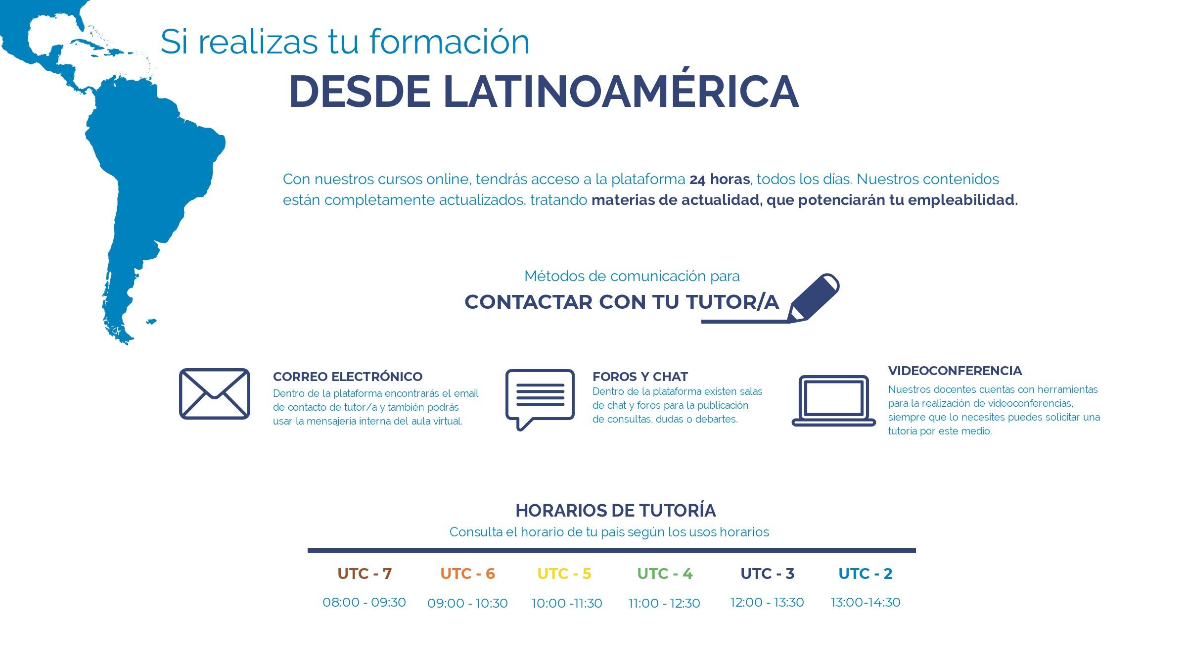 Si eres de Latinoamérica