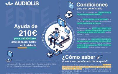 Ayuda de 210 euros para trabajadores afectados por ERTE en Andalucía